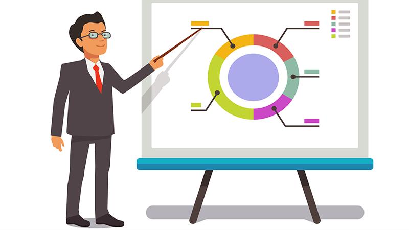5 passos para fazer a implementação do planejamento estratégico e atingir suas metas
