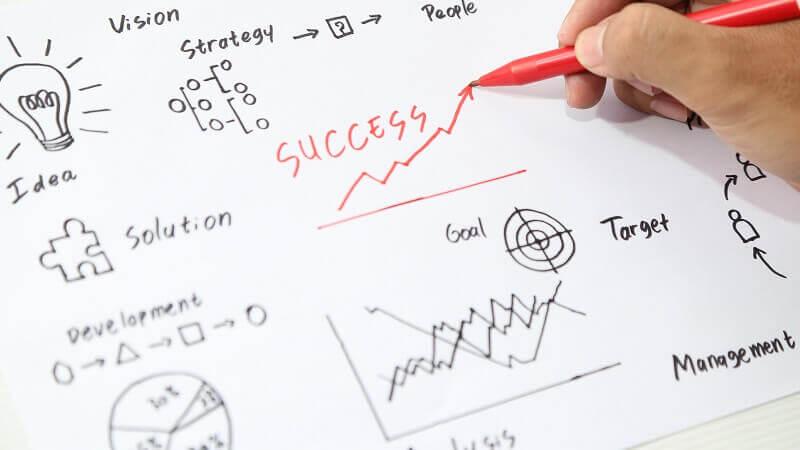 Exemplo de planejamento estratégico de uma empresa: Estratégico, tático e operacional
